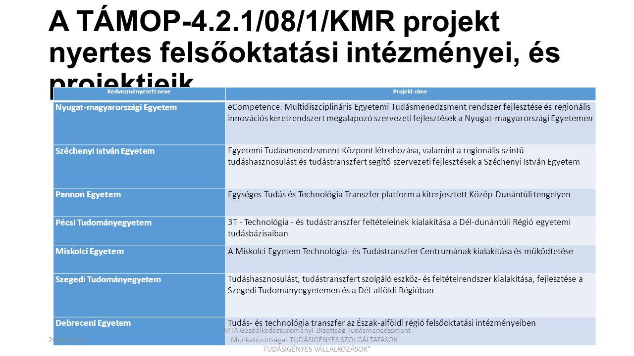 A TÁMOP-4.2.1/08/1/KMR projekt nyertes felsőoktatási intézményei, és projektjeik