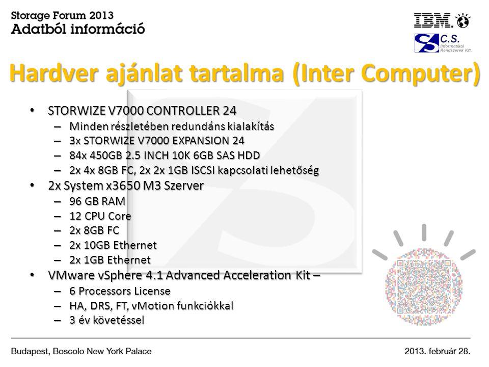 Hardver ajánlat tartalma (Inter Computer)