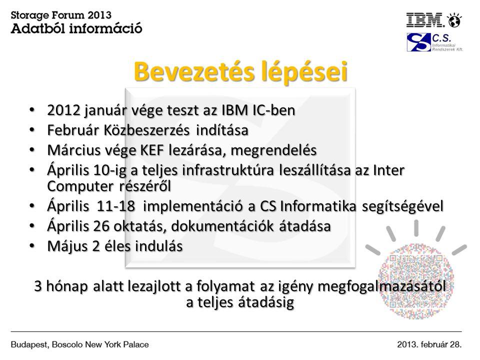 Bevezetés lépései 2012 január vége teszt az IBM IC-ben
