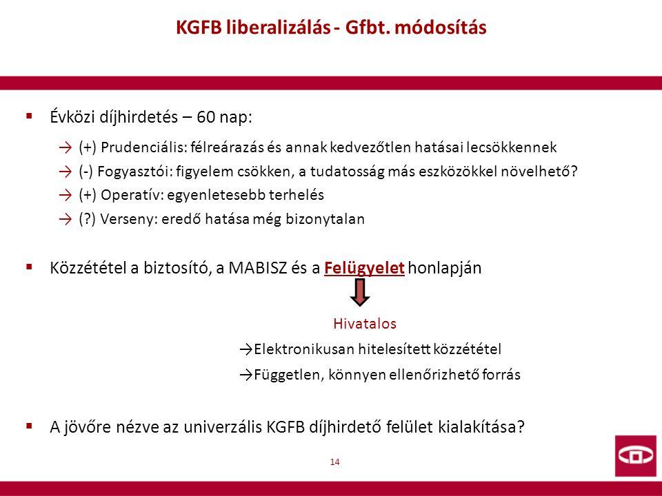 KGFB liberalizálás - Gfbt. módosítás
