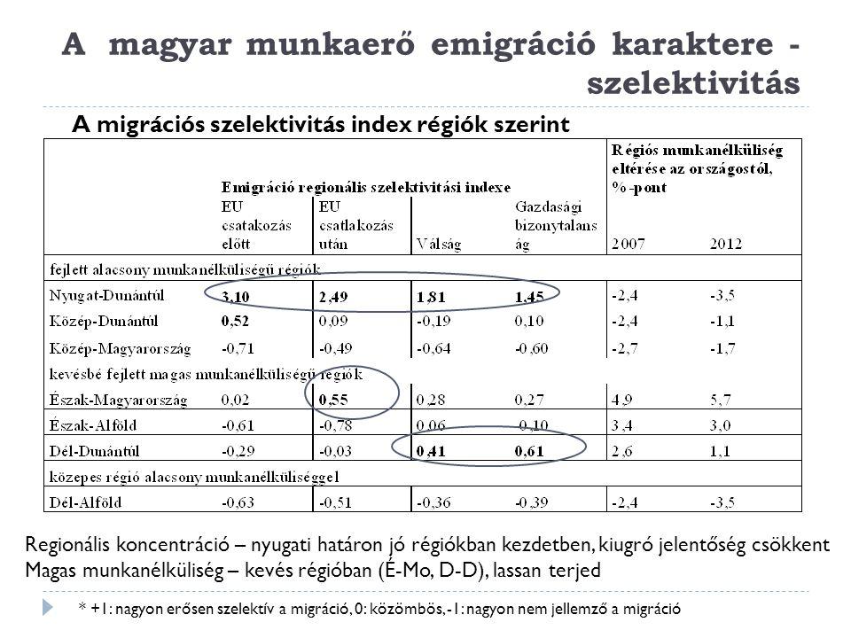 A magyar munkaerő emigráció karaktere - szelektivitás
