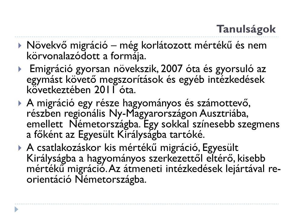 Tanulságok Növekvő migráció – még korlátozott mértékű és nem körvonalazódott a formája.