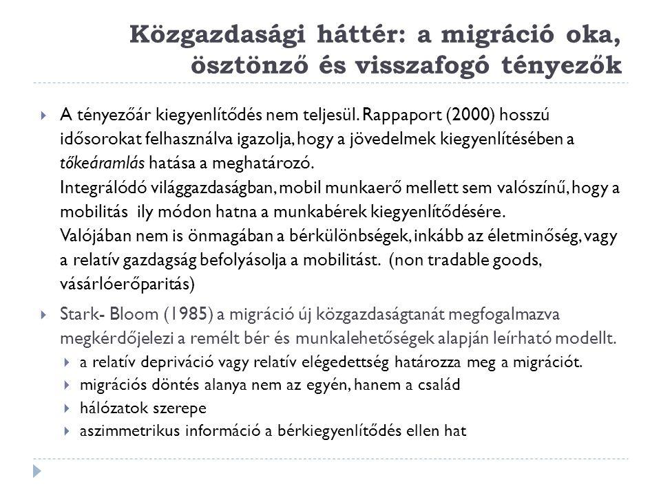 Közgazdasági háttér: a migráció oka, ösztönző és visszafogó tényezők