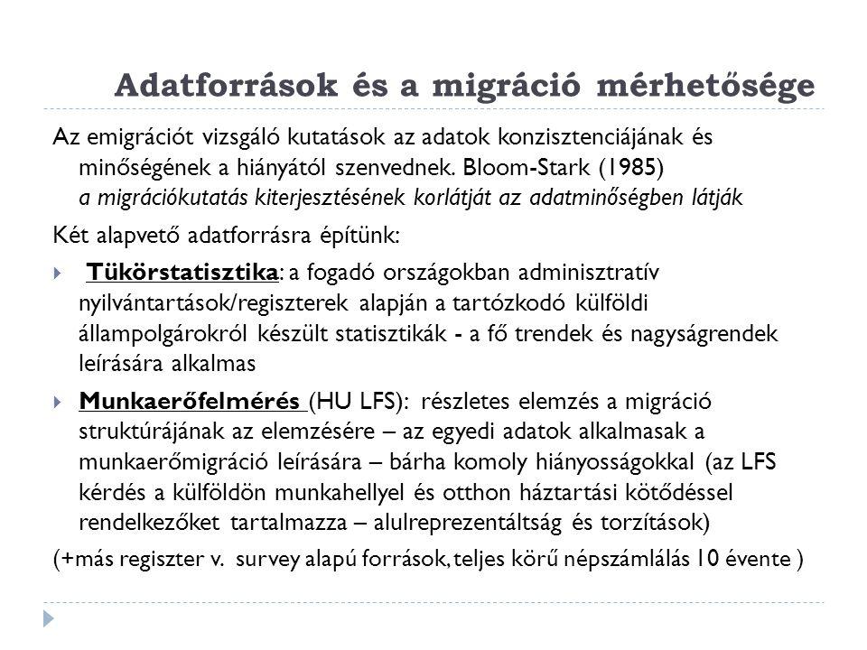 Adatforrások és a migráció mérhetősége