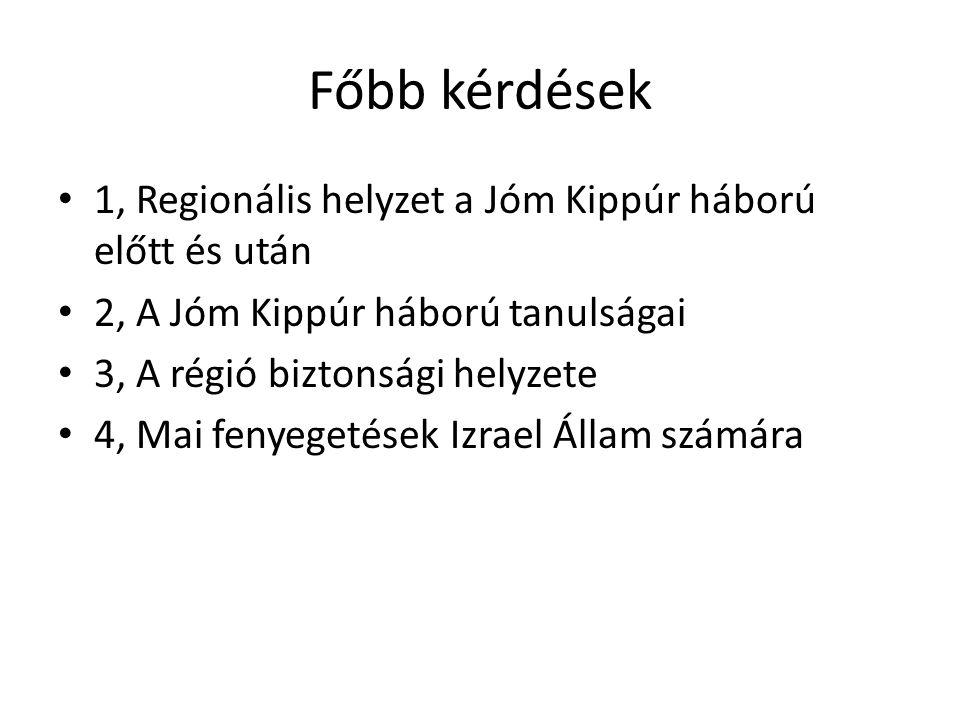 Főbb kérdések 1, Regionális helyzet a Jóm Kippúr háború előtt és után