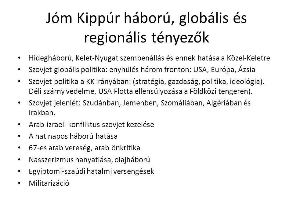 Jóm Kippúr háború, globális és regionális tényezők