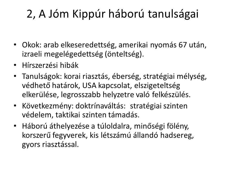 2, A Jóm Kippúr háború tanulságai