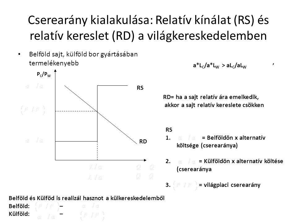 Cserearány kialakulása: Relatív kínálat (RS) és relatív kereslet (RD) a világkereskedelemben