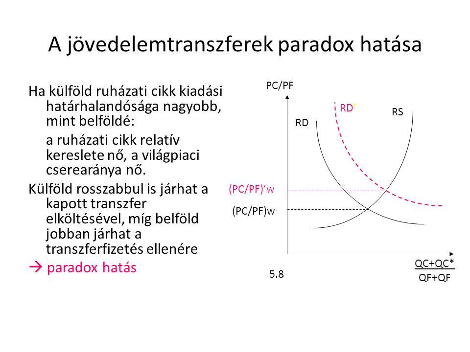 A jövedelemtranszferek paradox hatása