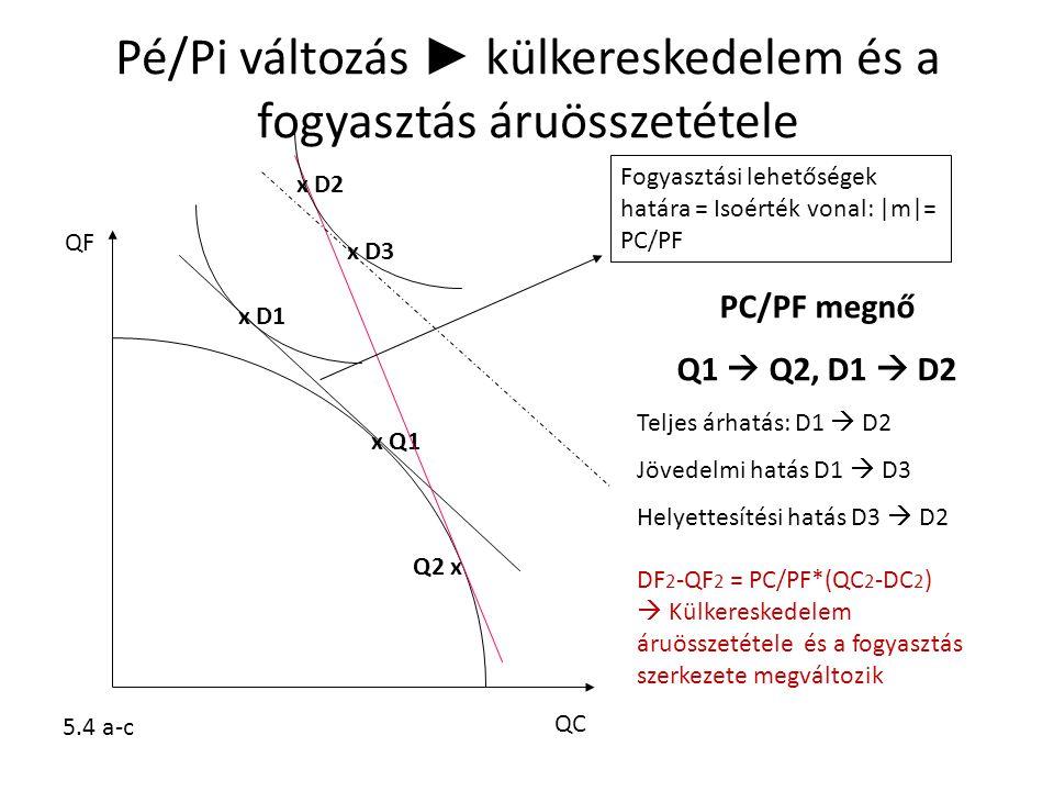 Pé/Pi változás ► külkereskedelem és a fogyasztás áruösszetétele