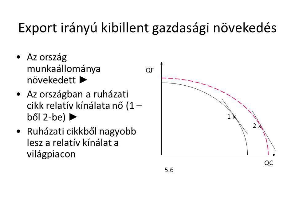 Export irányú kibillent gazdasági növekedés