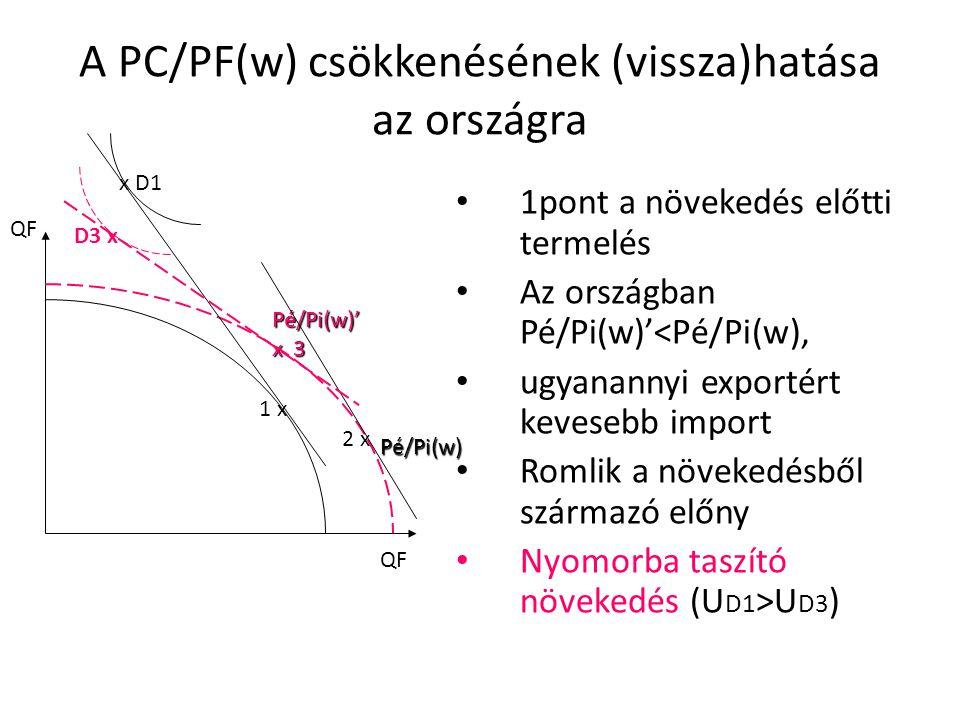 A PC/PF(w) csökkenésének (vissza)hatása az országra