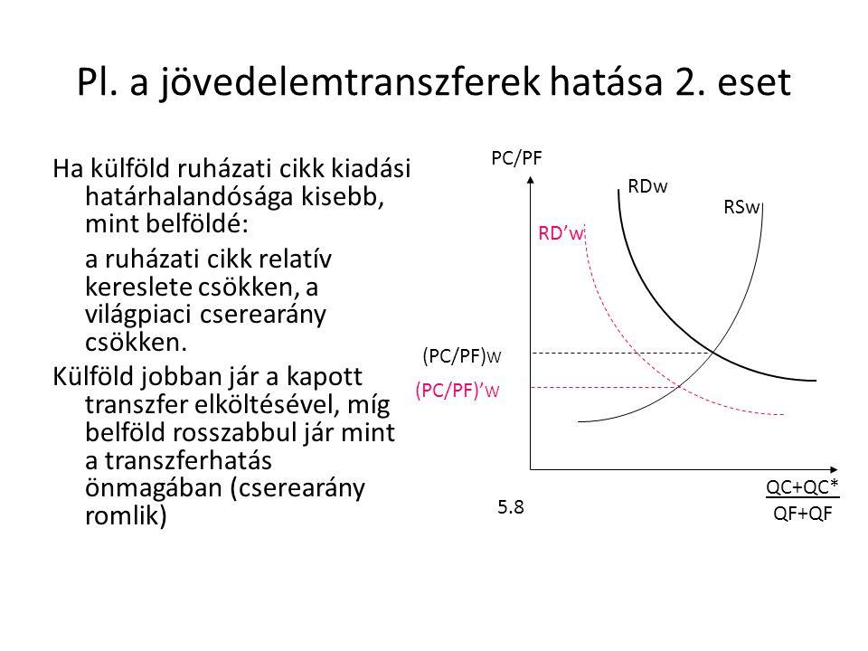 Pl. a jövedelemtranszferek hatása 2. eset
