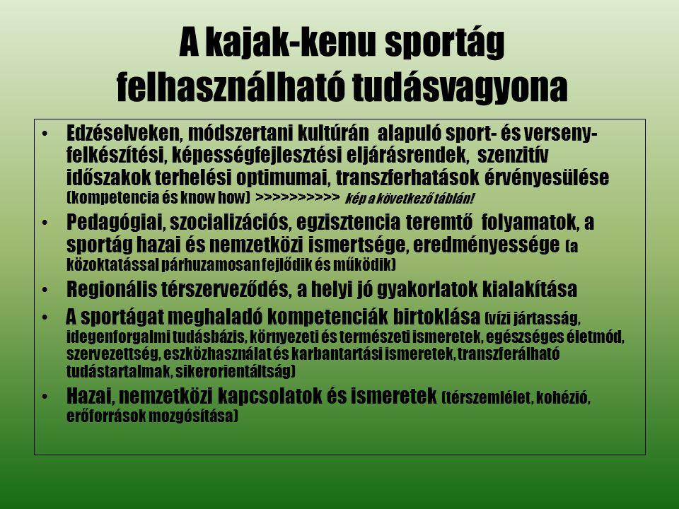 A kajak-kenu sportág felhasználható tudásvagyona