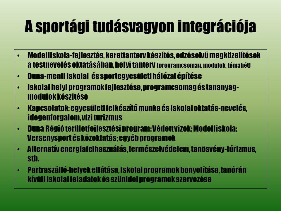 A sportági tudásvagyon integrációja