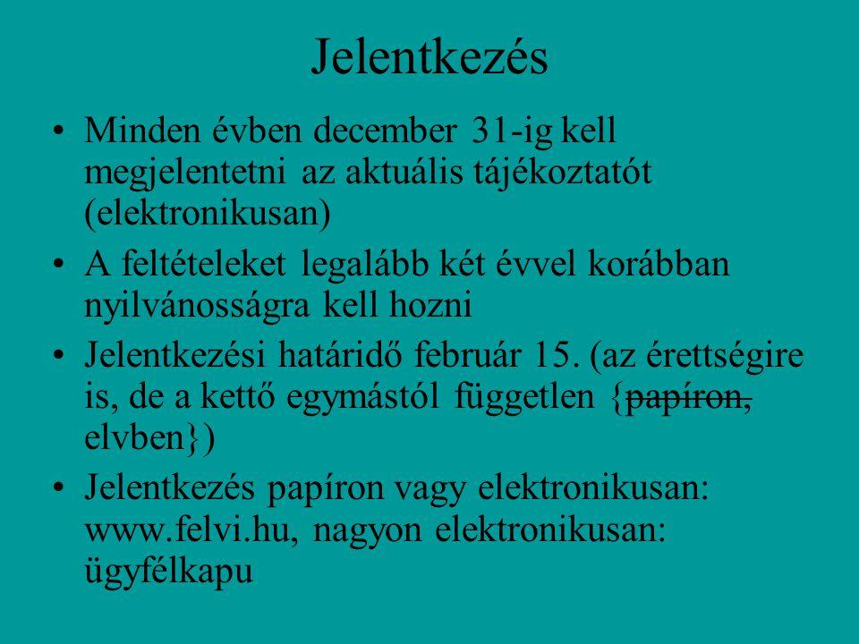 Jelentkezés Minden évben december 31-ig kell megjelentetni az aktuális tájékoztatót (elektronikusan)