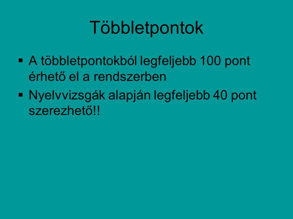 Többletpontok A többletpontokból legfeljebb 100 pont érhető el a rendszerben.