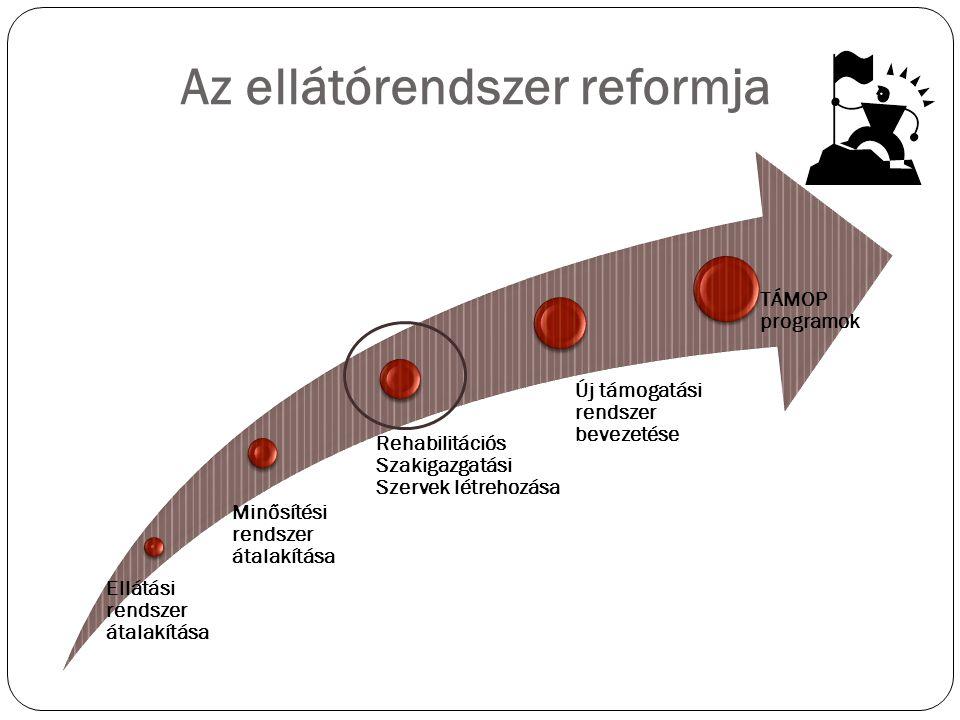 Az ellátórendszer reformja