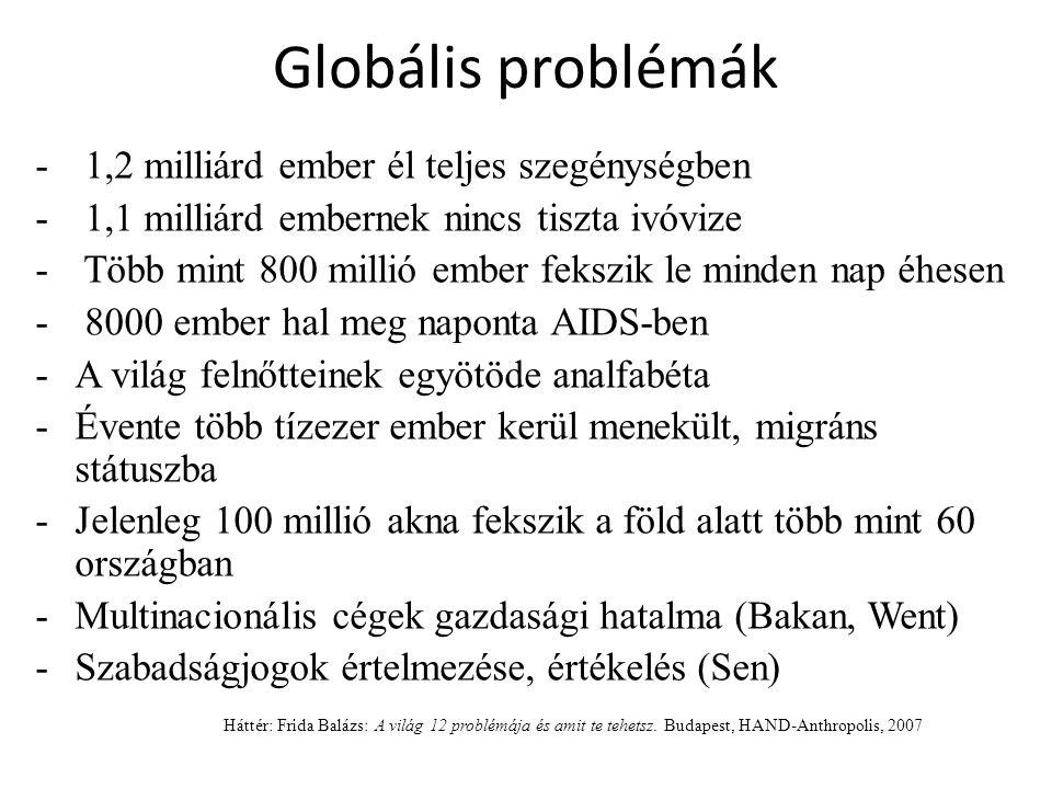 Globális problémák 1,2 milliárd ember él teljes szegénységben