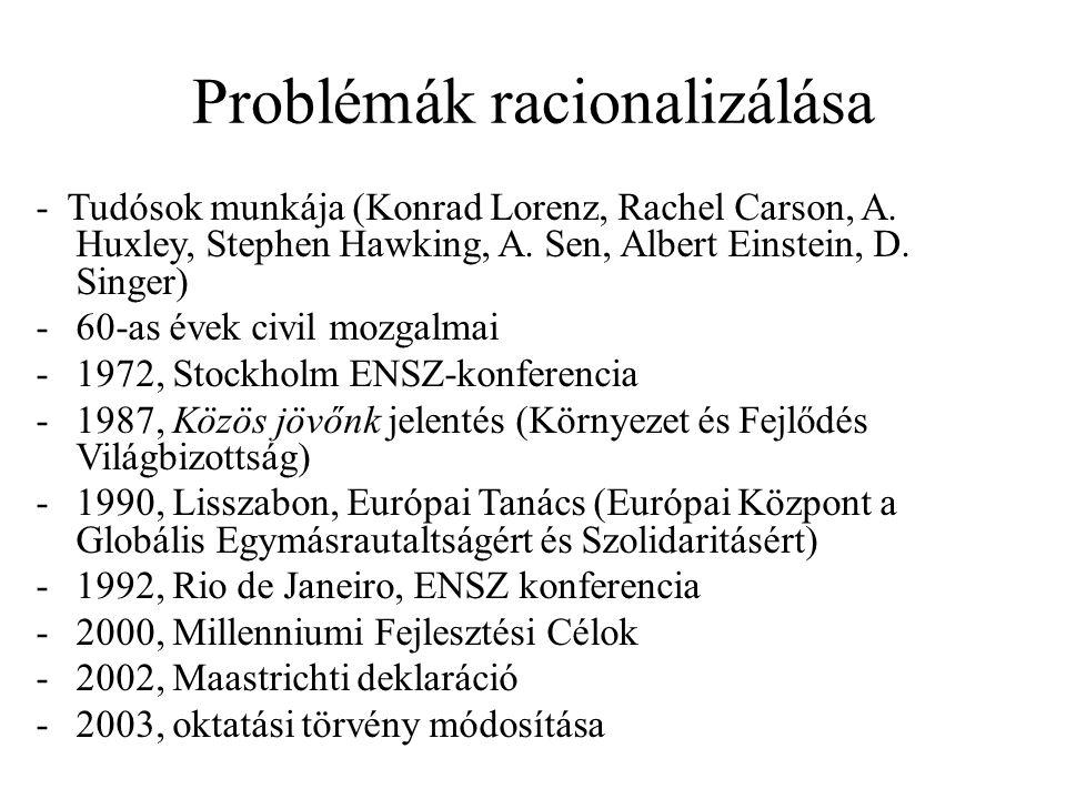 Problémák racionalizálása