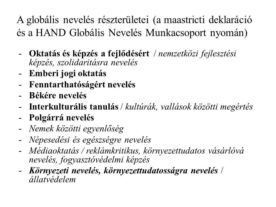 A globális nevelés részterületei (a maastricti deklaráció és a HAND Globális Nevelés Munkacsoport nyomán)