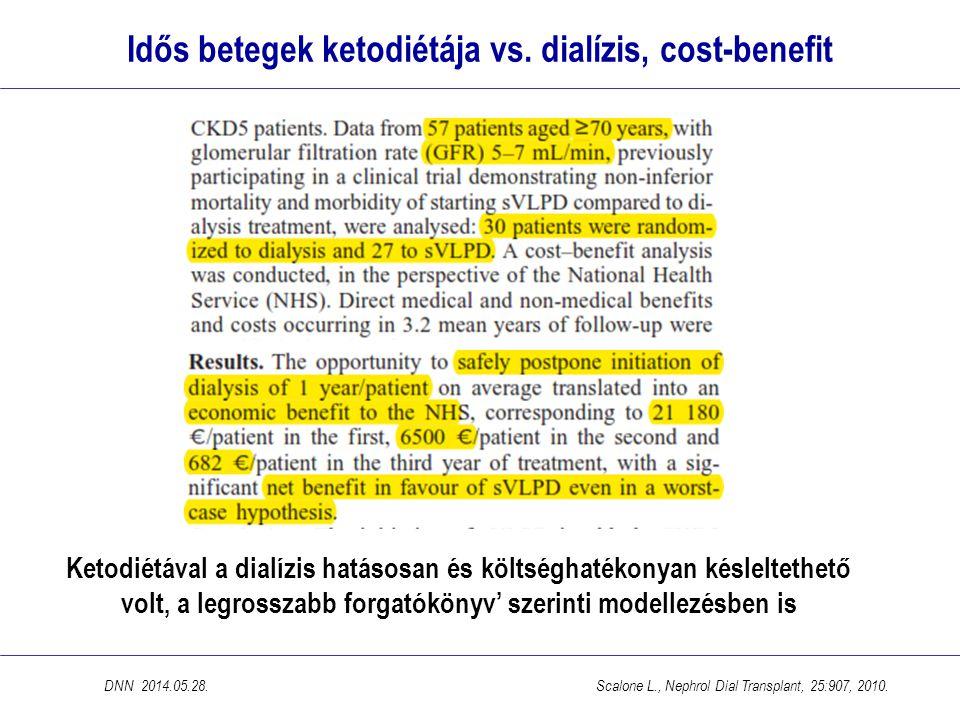 Idős betegek ketodiétája vs. dialízis, cost-benefit