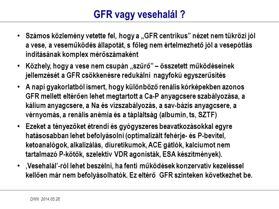 GFR vagy vesehalál