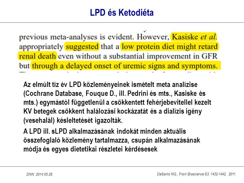 LPD és Ketodiéta