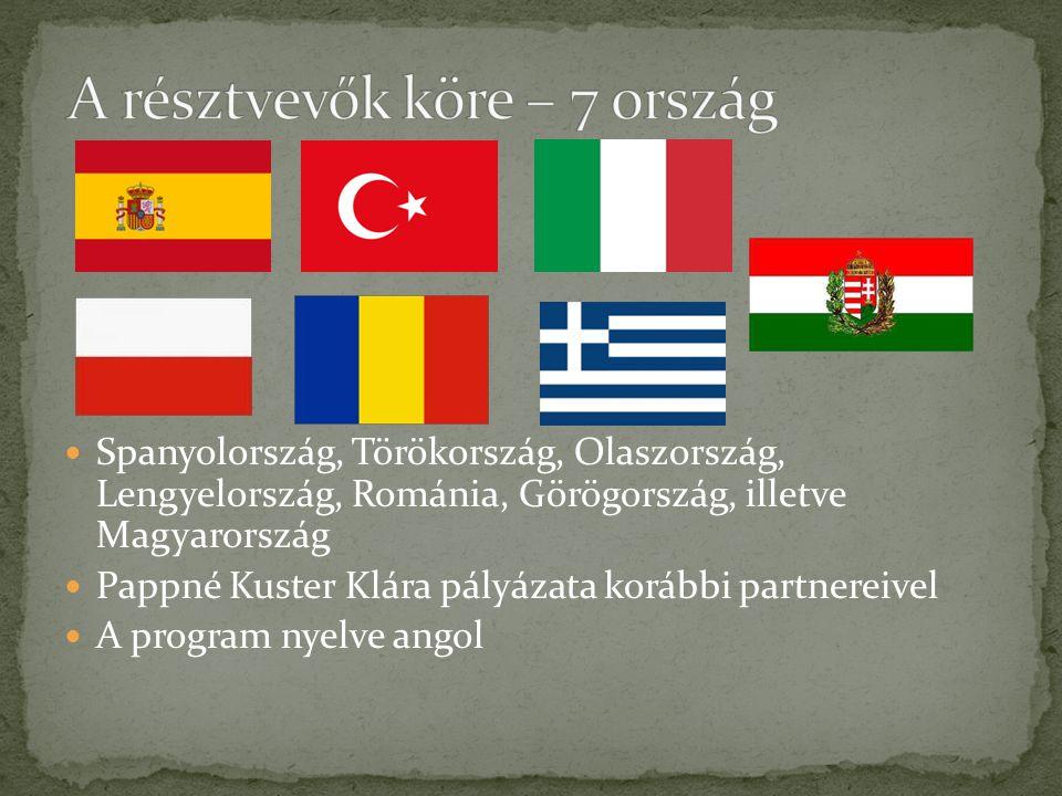 A résztvevők köre – 7 ország
