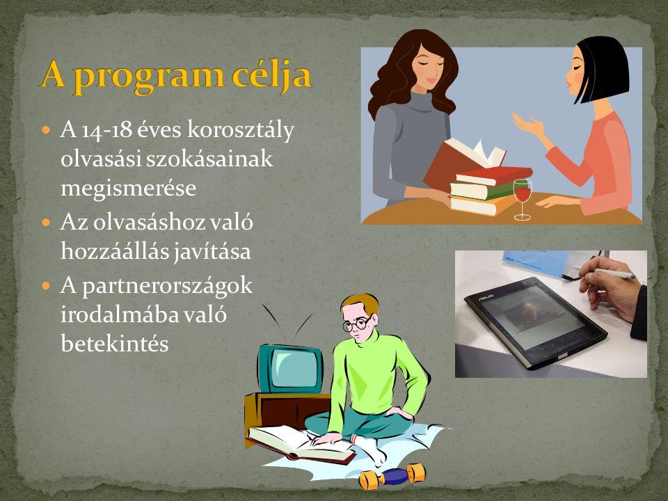 A program célja A 14-18 éves korosztály olvasási szokásainak megismerése. Az olvasáshoz való hozzáállás javítása.