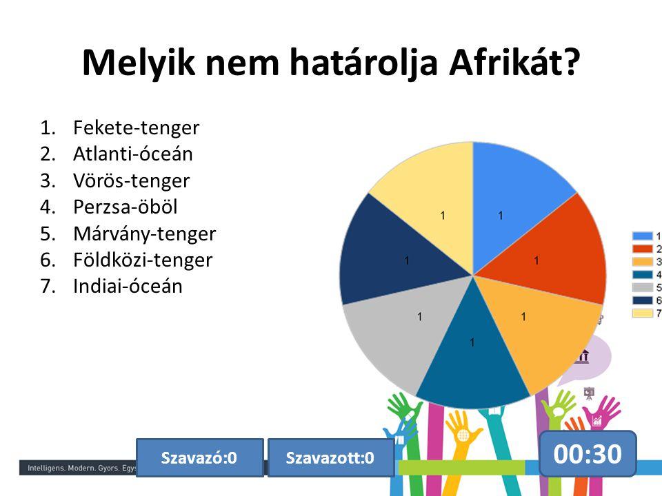 Melyik nem határolja Afrikát