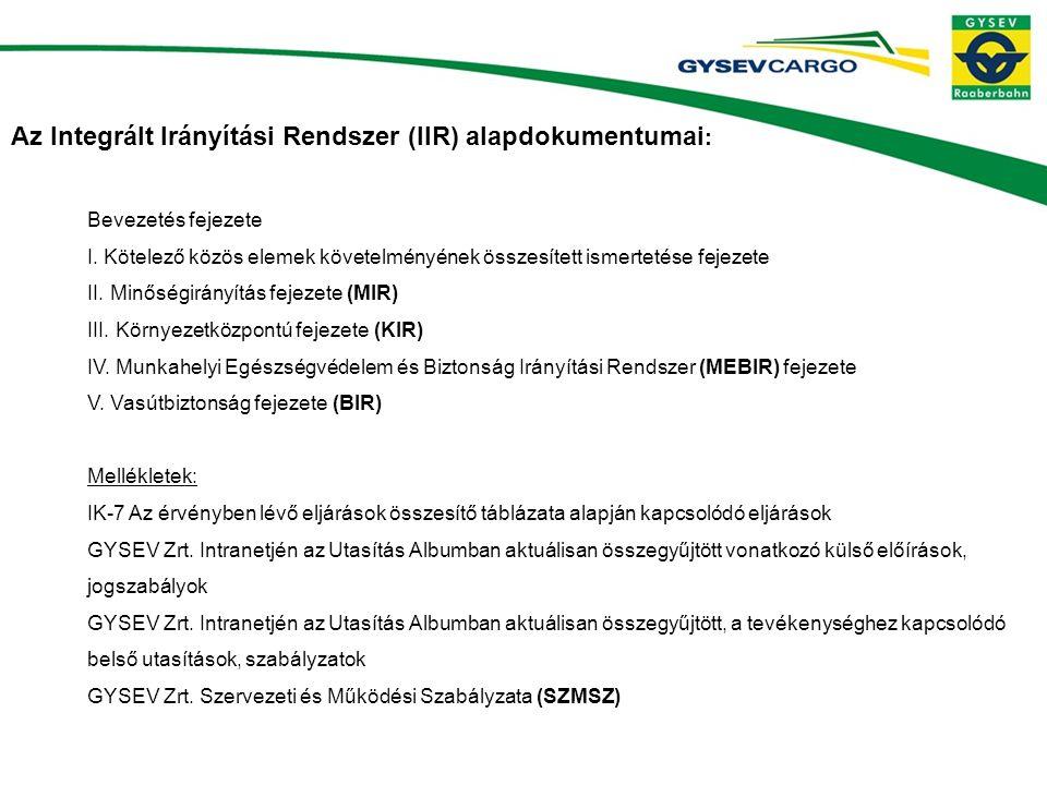 Az Integrált Irányítási Rendszer (IIR) alapdokumentumai: