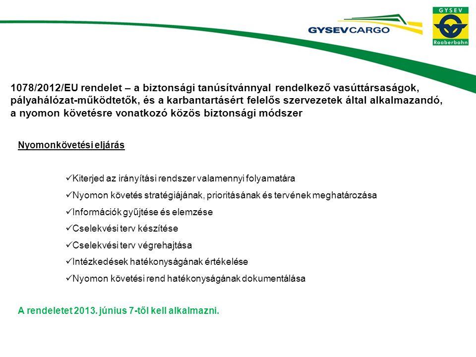 1078/2012/EU rendelet – a biztonsági tanúsítvánnyal rendelkező vasúttársaságok, pályahálózat-működtetők, és a karbantartásért felelős szervezetek által alkalmazandó, a nyomon követésre vonatkozó közös biztonsági módszer