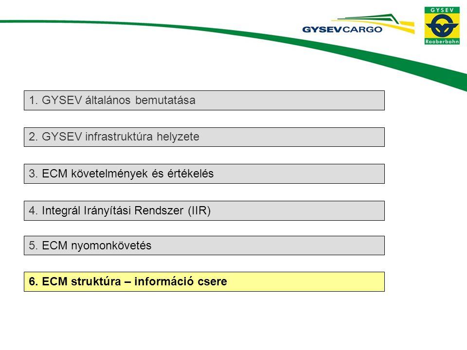 1. GYSEV általános bemutatása