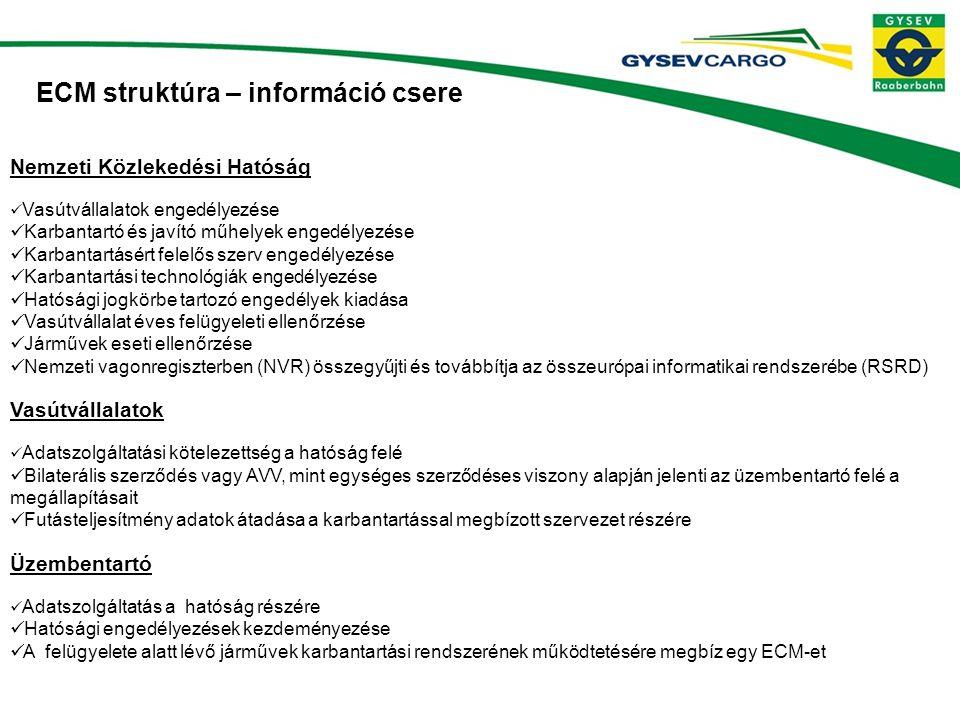 ECM struktúra – információ csere