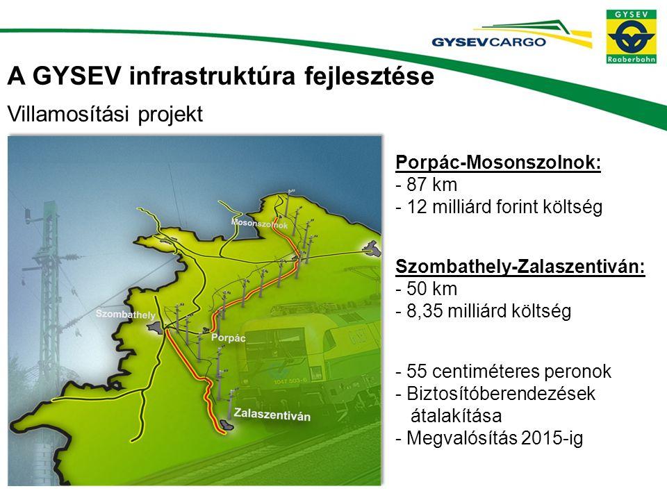 A GYSEV infrastruktúra fejlesztése