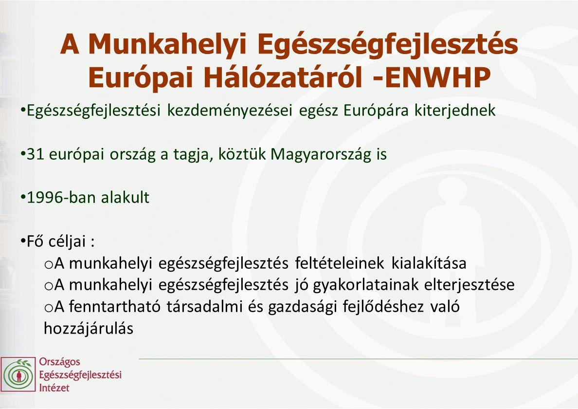 A Munkahelyi Egészségfejlesztés Európai Hálózatáról -ENWHP