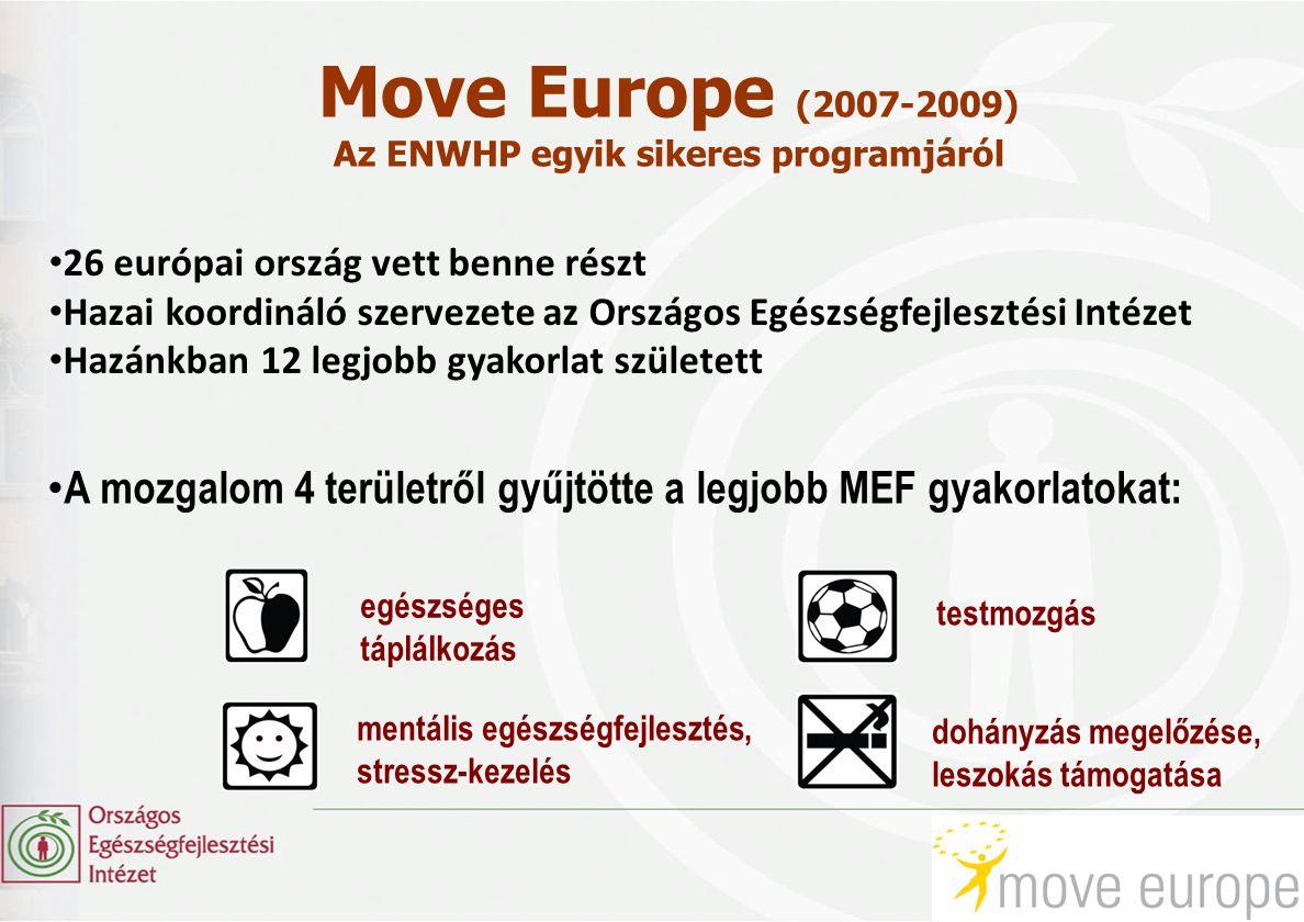 Az ENWHP egyik sikeres programjáról