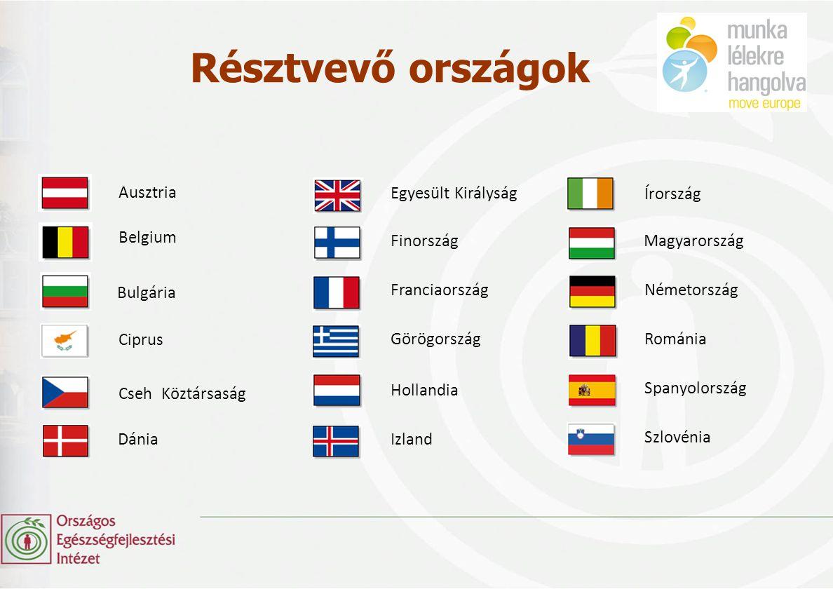 Résztvevő országok Ausztria Belgium Bulgária Cseh Köztársaság Ciprus