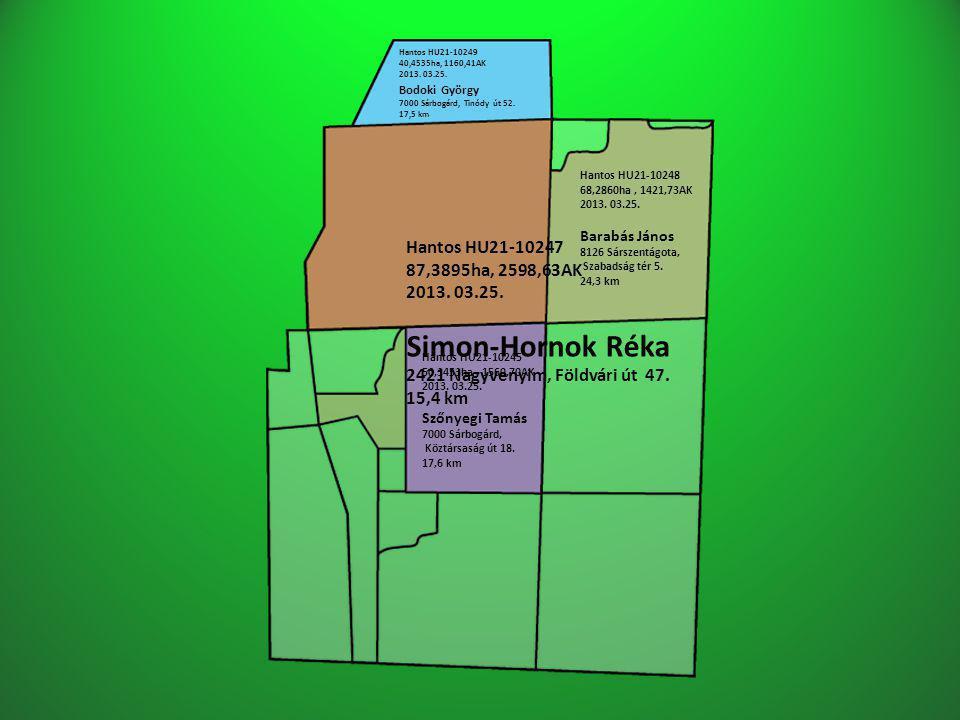 Simon-Hornok Réka Simon-Hornok Réka Hantos HU21-10247