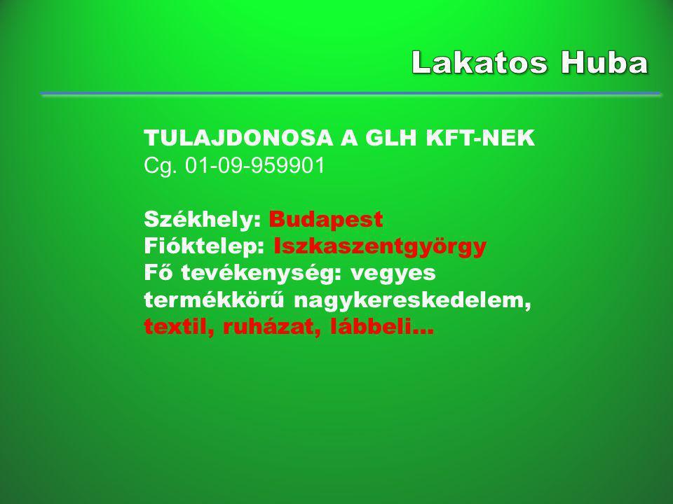 Lakatos Huba