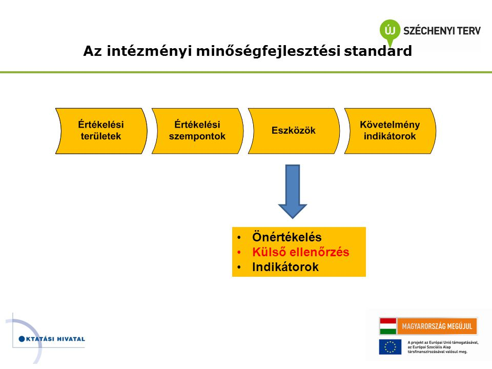 Az intézményi minőségfejlesztési standard