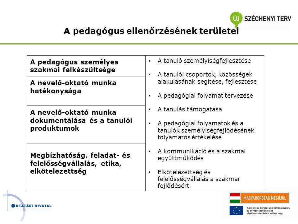 A pedagógus ellenőrzésének területei