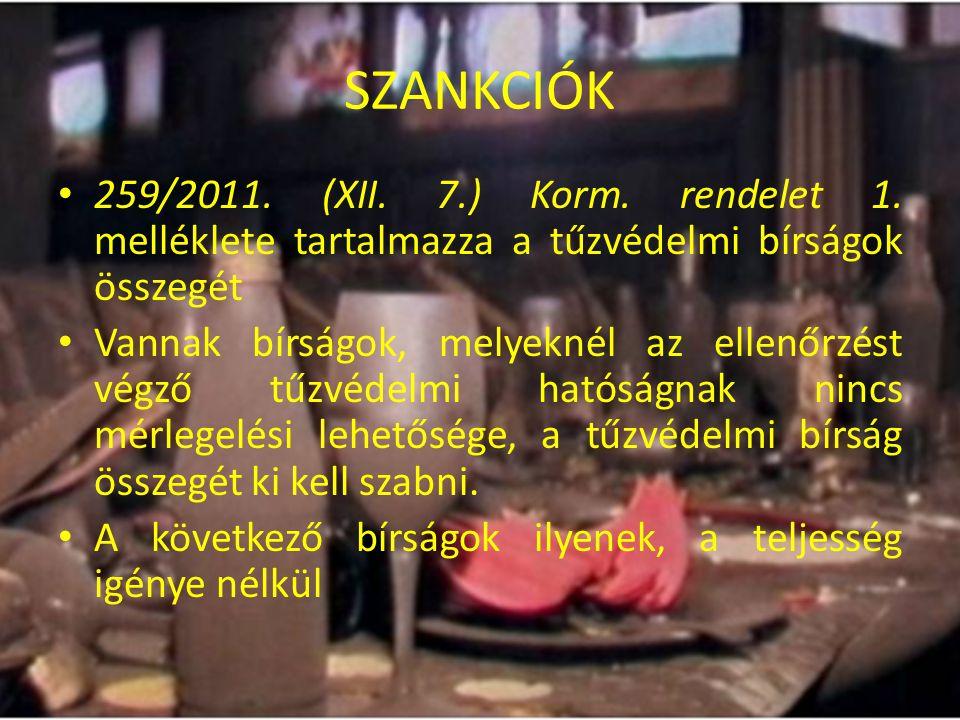 SZANKCIÓK 259/2011. (XII. 7.) Korm. rendelet 1. melléklete tartalmazza a tűzvédelmi bírságok összegét.