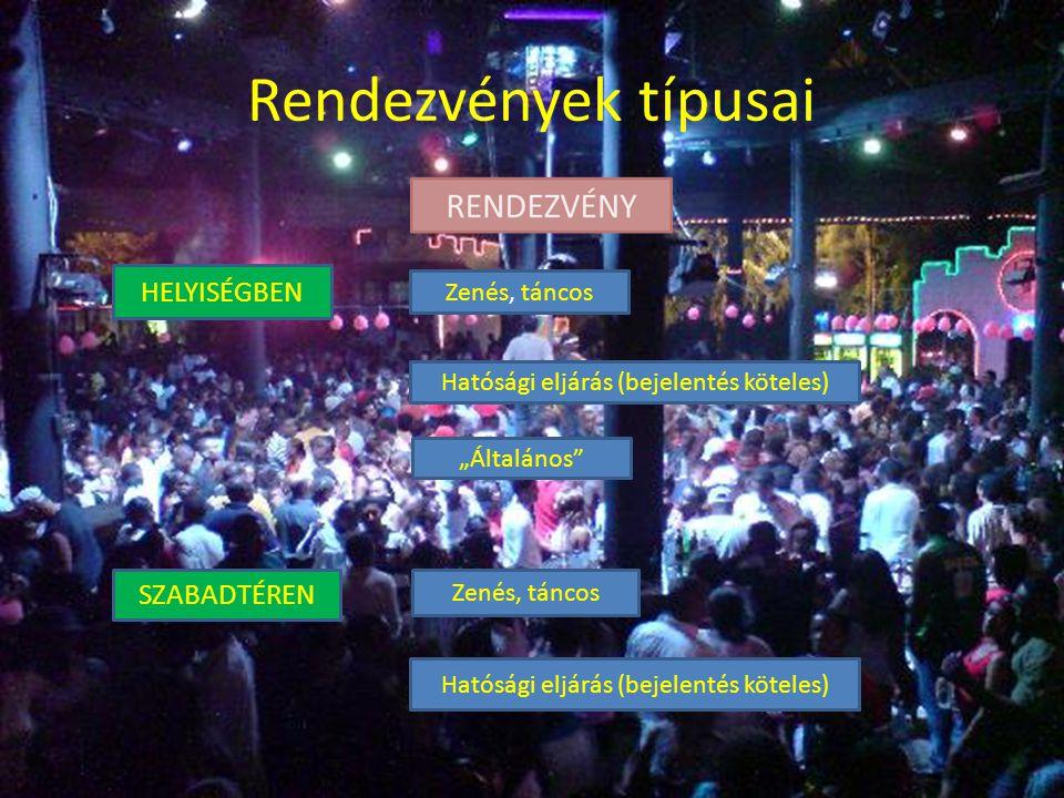 Rendezvények típusai HELYISÉGBEN SZABADTÉREN Zenés, táncos