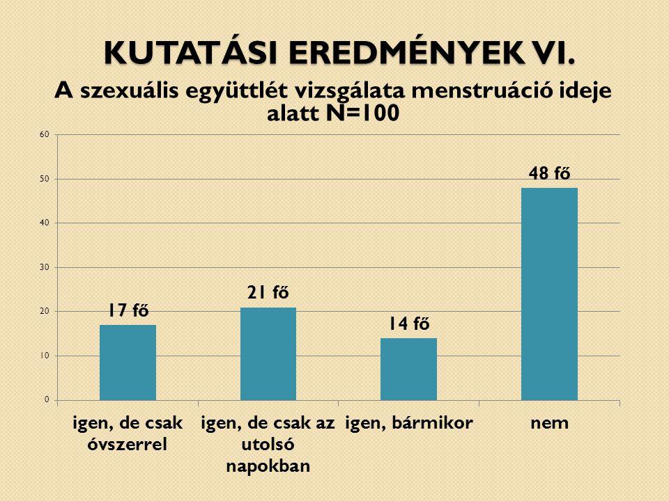 Kutatási eredmények VI.