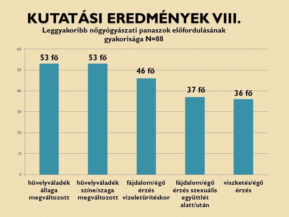 Kutatási eredmények VIIi.