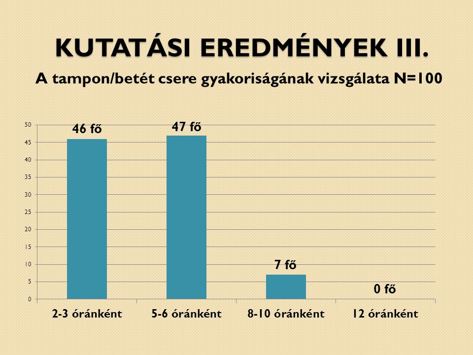 Kutatási eredmények III.