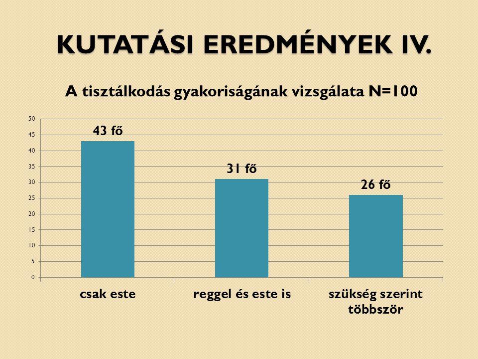 Kutatási eredmények IV.