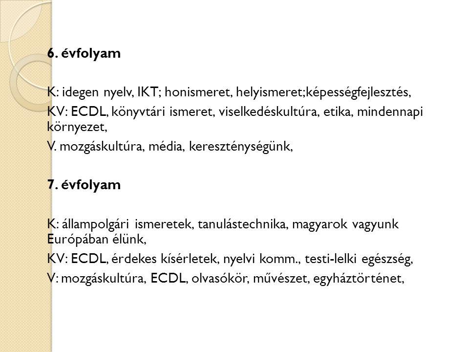 K: idegen nyelv, IKT; honismeret, helyismeret;képességfejlesztés,